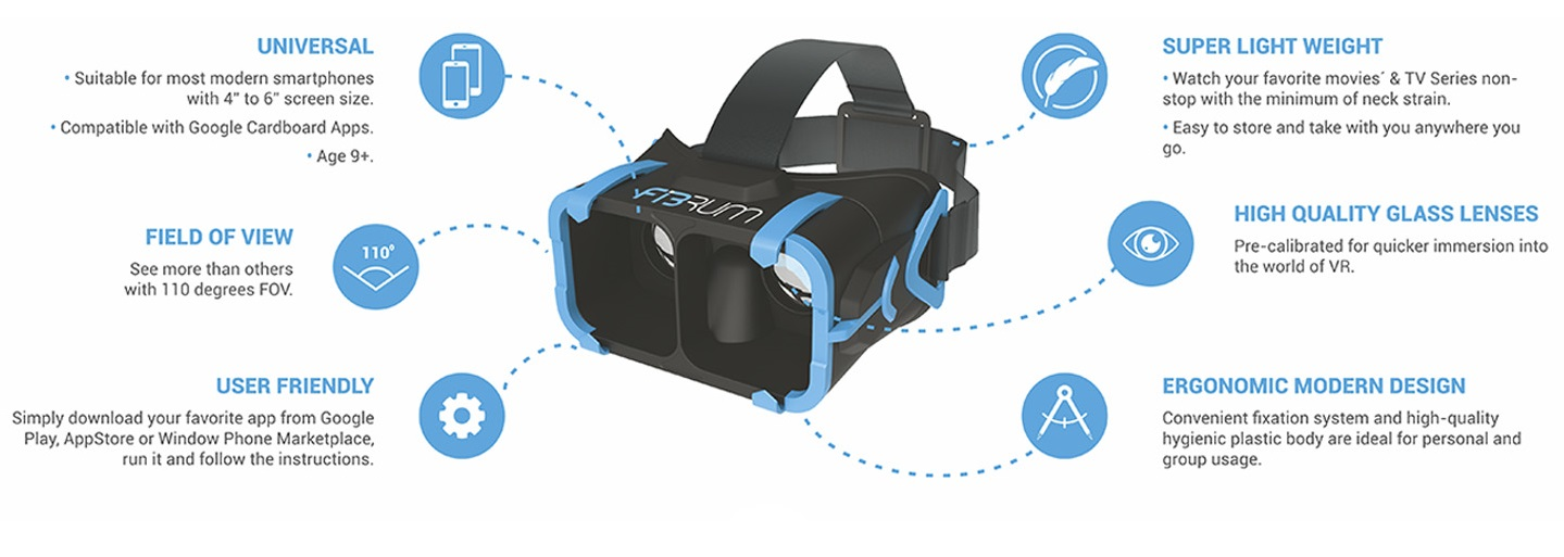 de7958bcede FIBRUM Virtual Reality · VR Shop